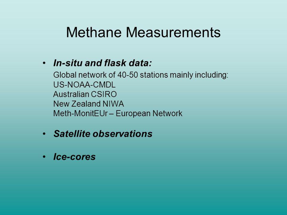 Methane Measurements In-situ and flask data: Global network of 40-50 stations mainly including: US-NOAA-CMDL Australian CSIRO New Zealand NIWA Meth-MonitEUr – European Network Satellite observations Ice-cores