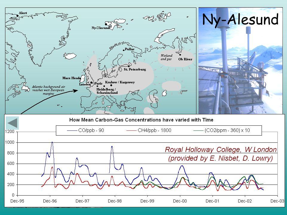 Mace Head Meth-MonitEUr: Methane monitoring in the European region.