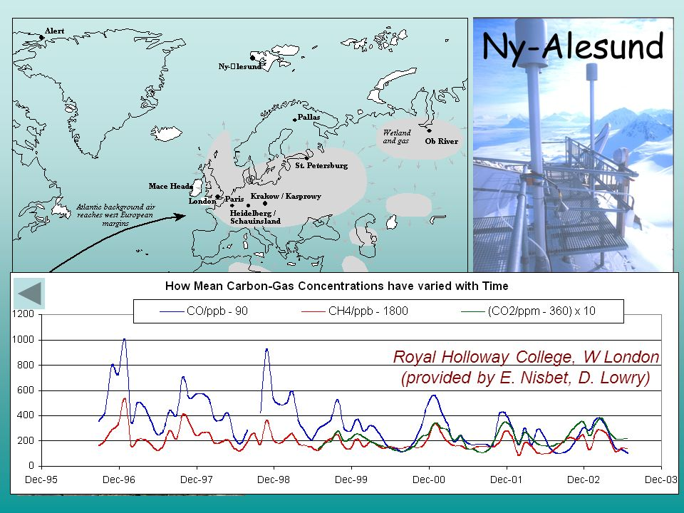 Mace Head Meth-MonitEUr: Methane monitoring in the European region. Ny-Alesund