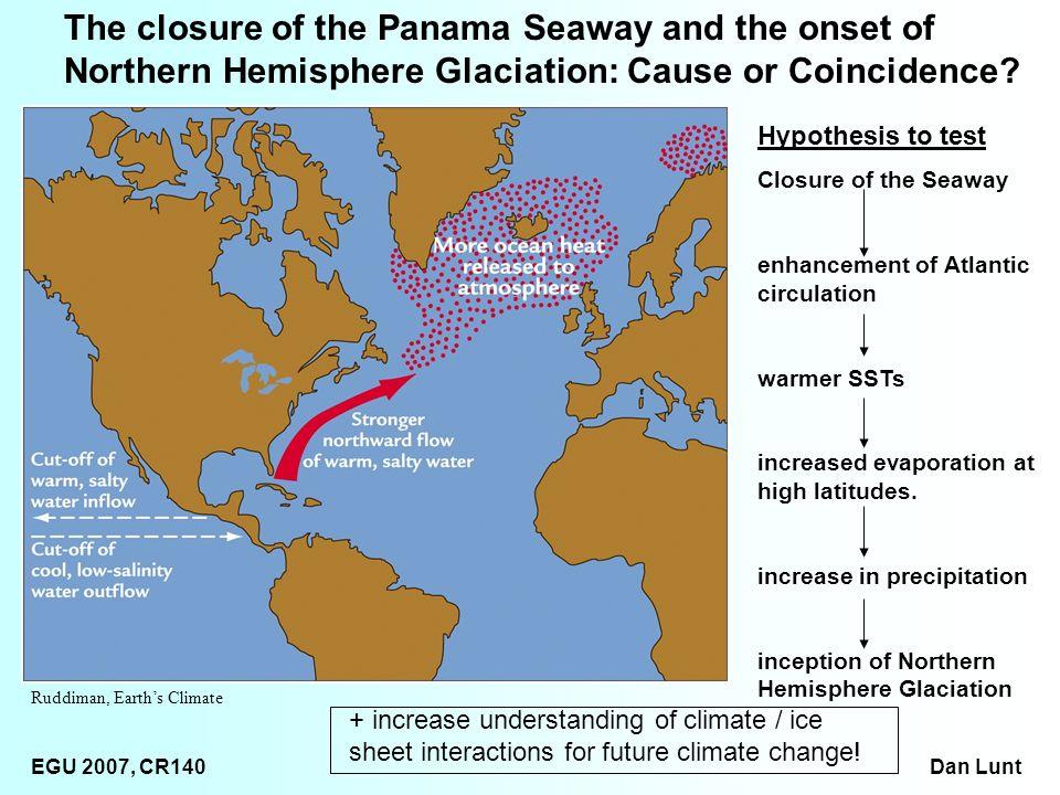 EGU 2007, CR140 Dan Lunt Hypothesis to test Closure of the Seaway enhancement of Atlantic circulation warmer SSTs increased evaporation at high latitudes.