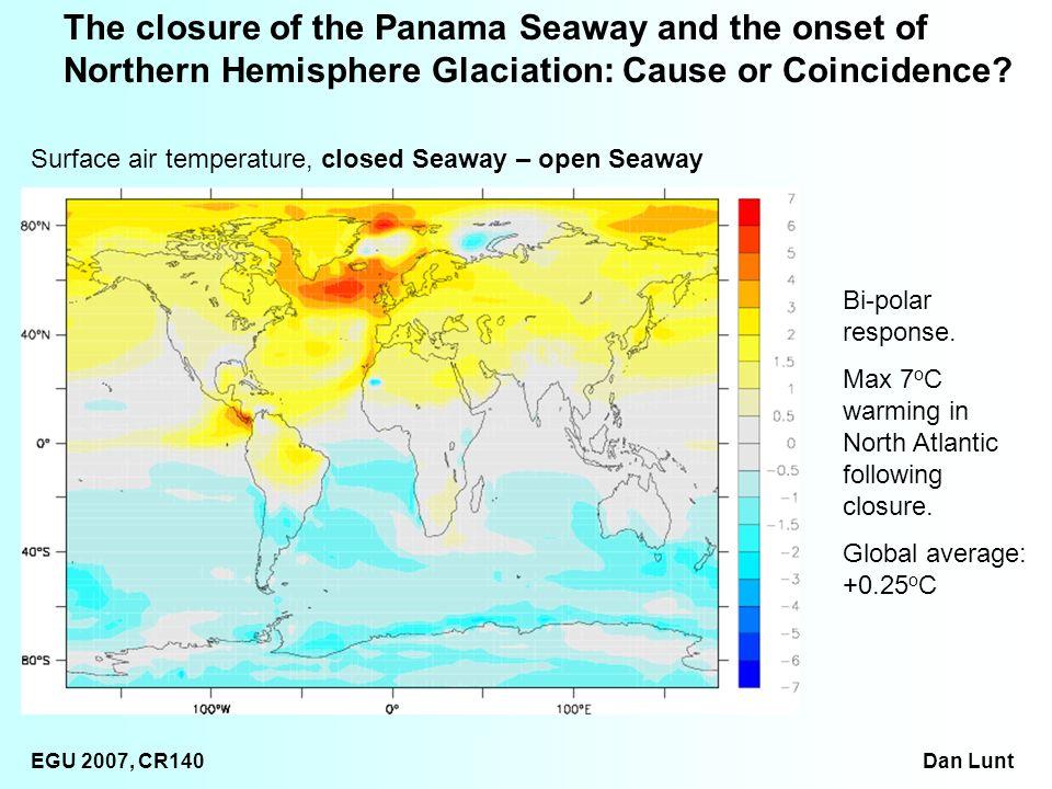 EGU 2007, CR140 Dan Lunt Surface air temperature, closed Seaway – open Seaway Bi-polar response.