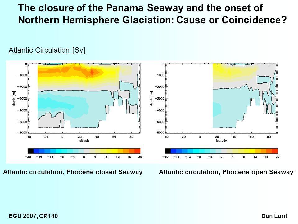 EGU 2007, CR140 Dan Lunt Atlantic Circulation [Sv] Atlantic circulation, Pliocene closed SeawayAtlantic circulation, Pliocene open Seaway The closure of the Panama Seaway and the onset of Northern Hemisphere Glaciation: Cause or Coincidence