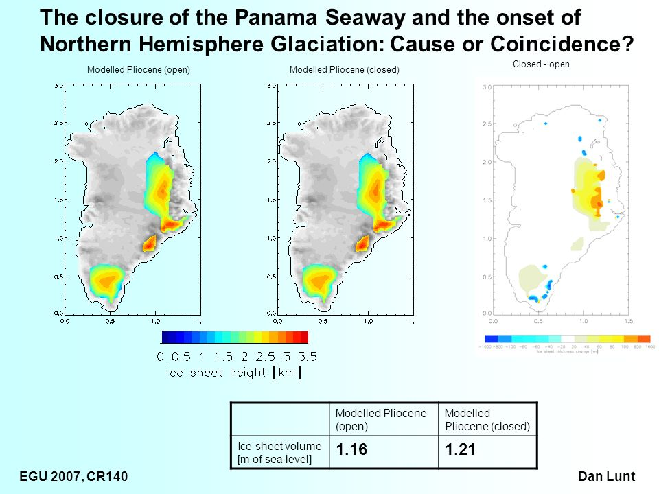 EGU 2007, CR140 Dan Lunt Modelled Pliocene (closed)Modelled Pliocene (open) Closed - open Modelled Pliocene (open) Modelled Pliocene (closed) Ice sheet volume [m of sea level] 1.161.21 The closure of the Panama Seaway and the onset of Northern Hemisphere Glaciation: Cause or Coincidence?