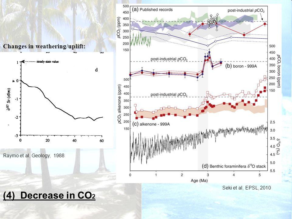(4) Decrease in CO 2 Seki et al, EPSL, 2010 Raymo et al, Geology, 1988 Changes in weathering/uplift: