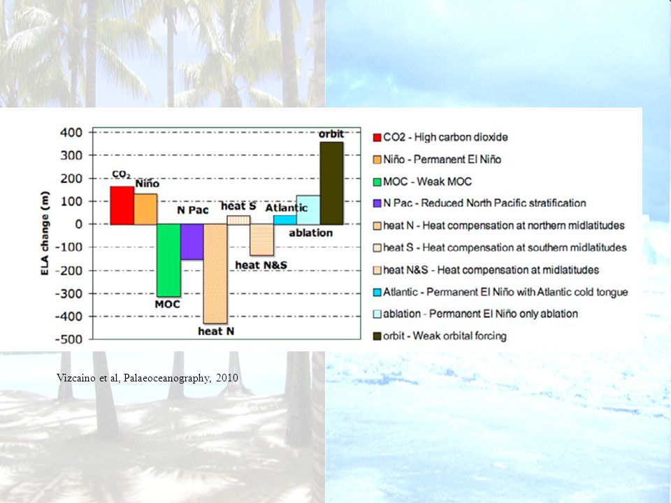 Vizcaino et al, Palaeoceanography, 2010
