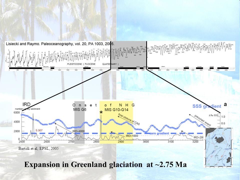 Expansion in Greenland glaciation at ~2.75 Ma Bartoli et al, EPSL, 2005