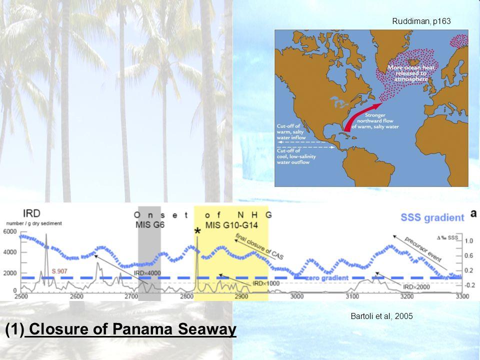 (1) Closure of Panama Seaway Ruddiman, p163 Bartoli et al, 2005