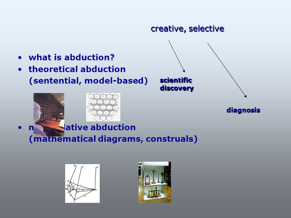 what is abduction? theoretical abduction (sentential, model-based) manipulative abduction (mathematical diagrams, construals) creative, selective scie