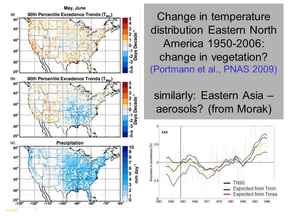 01-12-200011 Change in temperature distribution Eastern North America 1950-2006: change in vegetation? (Portmann et al., PNAS 2009) similarly: Eastern