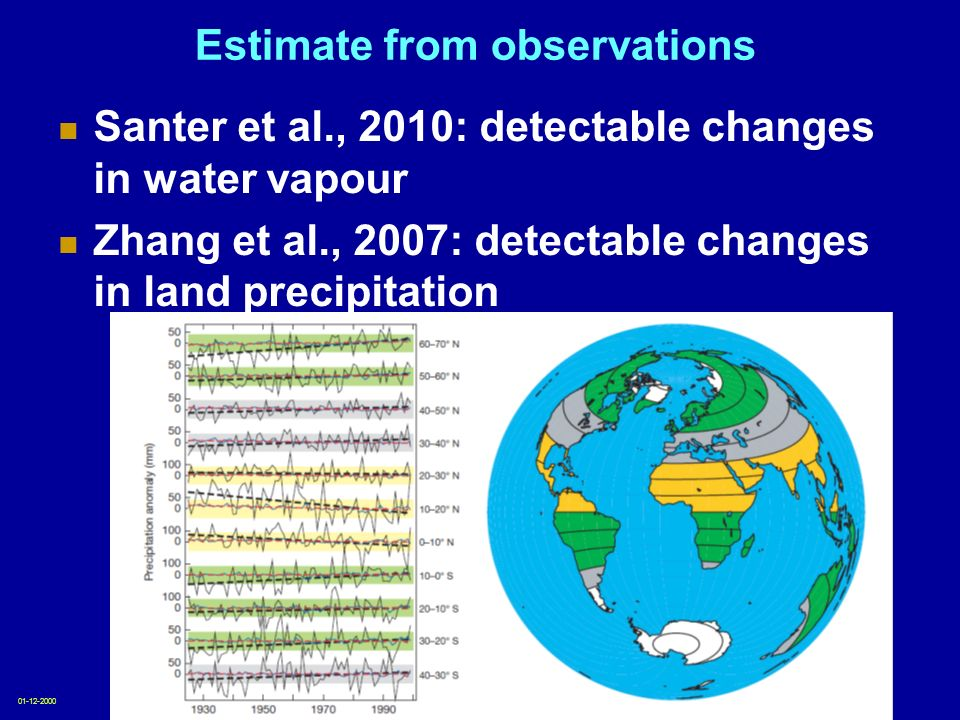 01-12-200014 Estimate from observations Santer et al., 2010: detectable changes in water vapour Zhang et al., 2007: detectable changes in land precipi