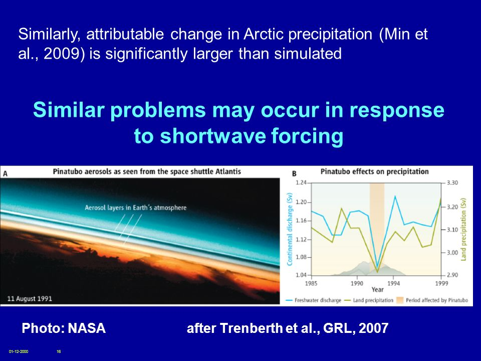01-12-200016 Similar problems may occur in response to shortwave forcing Photo: NASAafter Trenberth et al., GRL, 2007 Similarly, attributable change i