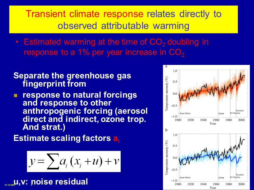 01-12-20004 Transient climate response relates directly to observed attributable warming Estimated warming at the time of CO 2 doubling in response to