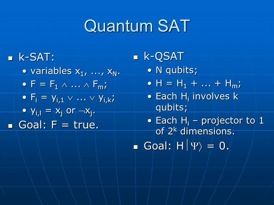 Quantum SAT k-SAT: k-SAT: variables x 1,..., x N.variables x 1,..., x N. F = F 1... F m ;F = F 1... F m ; F i = y i,1... y i,k ;F i = y i,1... y i,k ;