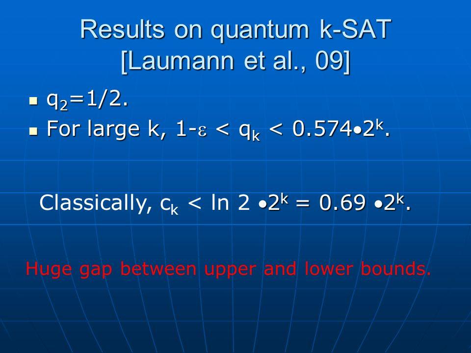 Results on quantum k-SAT [Laumann et al., 09] q 2 =1/2. q 2 =1/2. For large k, 1- < q k < 0.5742 k. For large k, 1- < q k < 0.5742 k. 2 k = 0.69 2 k.