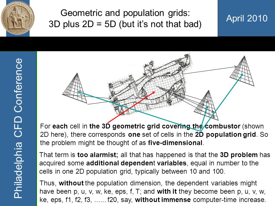 April 2010 Philadelphia CFD Conference Geometric and population grids compared Brow-beaten by Socratic questioning, our specialist has assented to RBFs propositions.