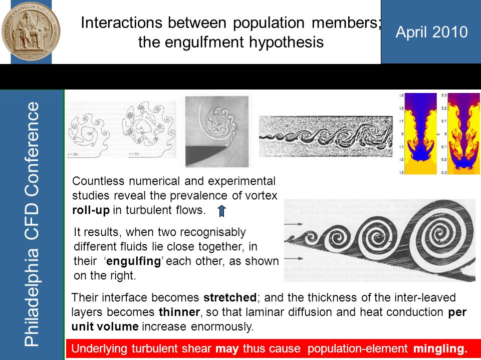 April 2010 Philadelphia CFD Conference Interactions between members of the population at one cell in the 3D grid The mass-balance equation for one element of the population contains the usual convection and diffusion terms involving its 3D neighbours, and also: intermingling of remote population members creating offspring along a diagonal.
