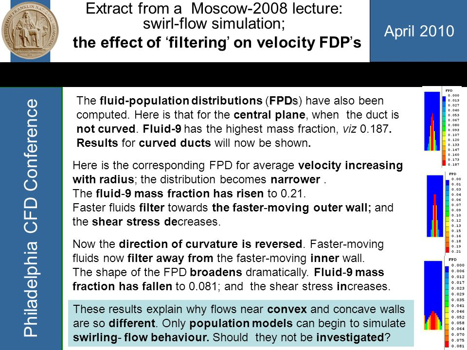 April 2010 Philadelphia CFD Conference Extract from a Moscow-2008 lecture: swirl-flow simulation, illustratingfiltering: fluid-concentration contours Next, contours for the 9 th fluid with velocity equal to the mean wall velocity.