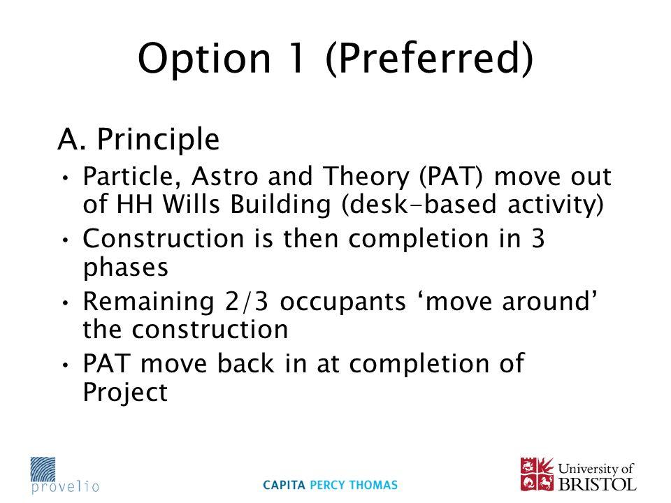 Option 1 (Preferred) A.