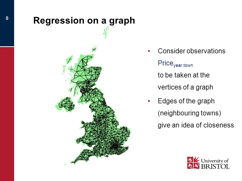 8 Consider observations Price year,town to be taken at the vertices of a graph Edges of the graph (neighbouring towns) give an idea of closeness Regression on a graph