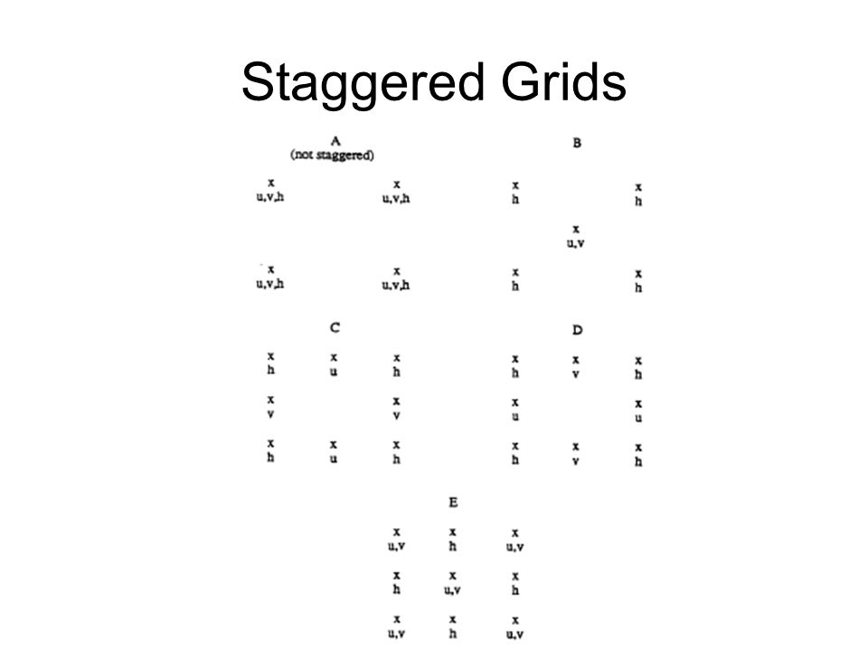 Staggered Grids
