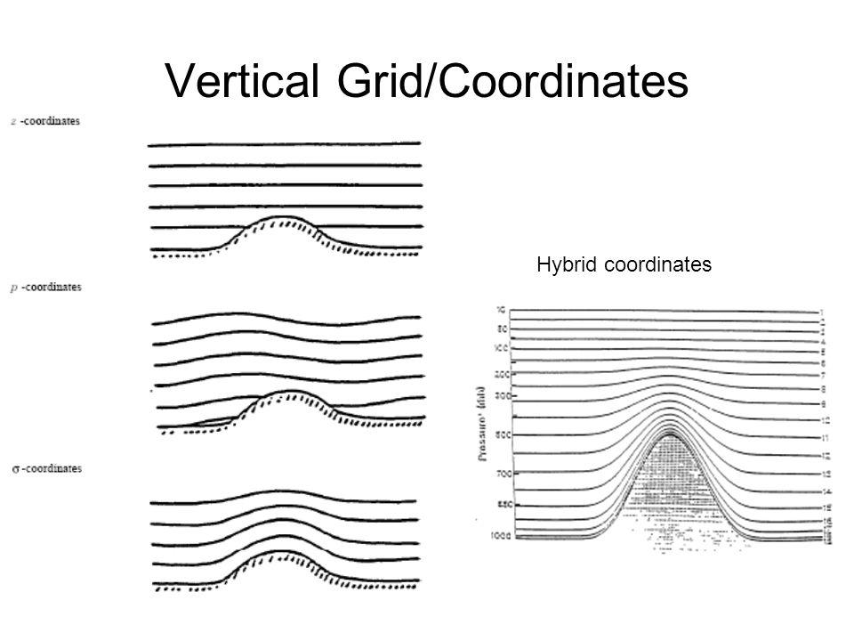 Vertical Grid/Coordinates Hybrid coordinates