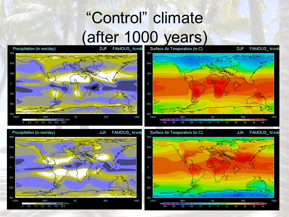 Control climate (after 1000 years)