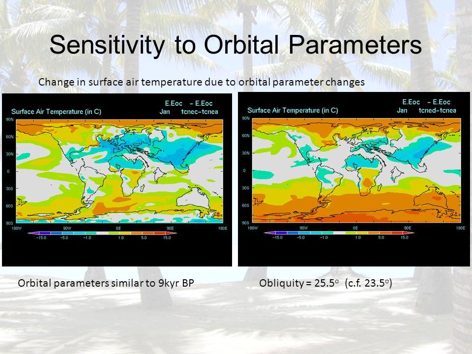 Sensitivity to Orbital Parameters Change in surface air temperature due to orbital parameter changes Orbital parameters similar to 9kyr BPObliquity = 25.5 o (c.f.