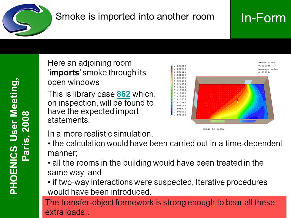 PHOENICS User Meeting, Paris, 2008 In-Form Smoke is imported into another room Here an adjoining room imports smoke through its open windows This is l