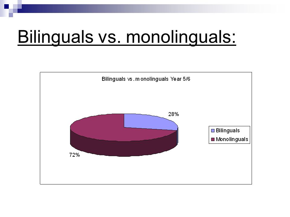 Bilinguals vs. monolinguals: