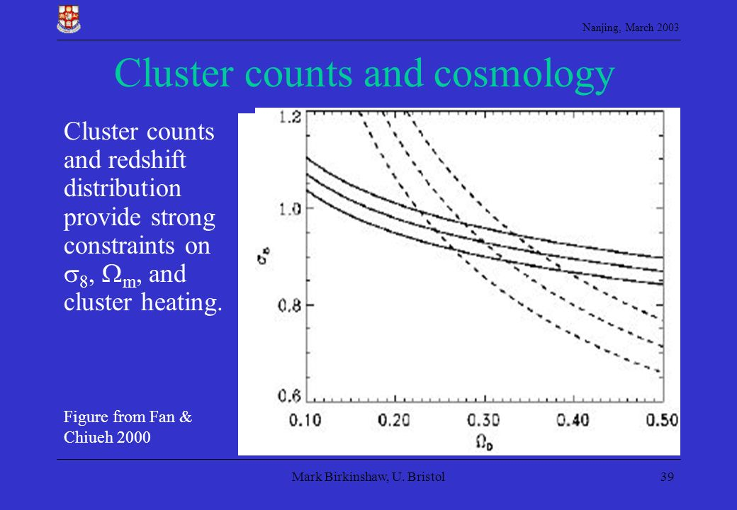 Nanjing, March 2003 Mark Birkinshaw, U. Bristol39 Cluster counts and cosmology Cluster counts and redshift distribution provide strong constraints on