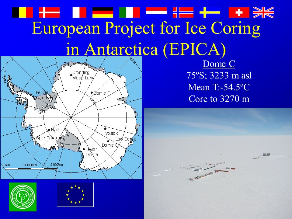 European Project for Ice Coring in Antarctica (EPICA) Dome C 75ºS; 3233 m asl Mean T:-54.5ºC Core to 3270 m