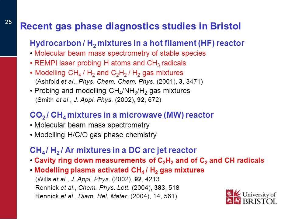 25 Recent gas phase diagnostics studies in Bristol Hydrocarbon / H 2 mixtures in a hot filament (HF) reactor Molecular beam mass spectrometry of stable species REMPI laser probing H atoms and CH 3 radicals Modelling CH 4 / H 2 and C 2 H 2 / H 2 gas mixtures (Ashfold et al., Phys.
