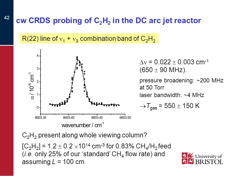 42 cw CRDS probing of C 2 H 2 in the DC arc jet reactor R(22) line of 1 + 3 combination band of C 2 H 2 = 0.022 0.003 cm -1 (650 90 MHz).