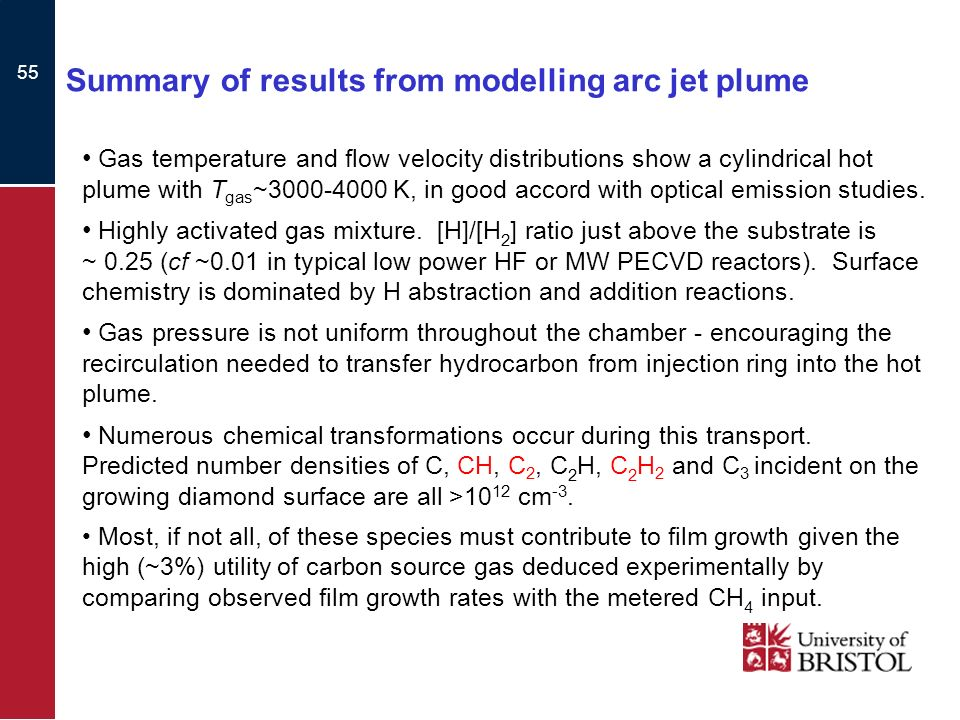 55 Summary of results from modelling arc jet plume Gas temperature and flow velocity distributions show a cylindrical hot plume with T gas ~3000-4000 K, in good accord with optical emission studies.
