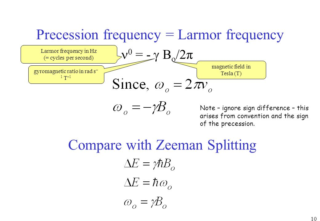 10 Precession frequency = Larmor frequency 0 = - B o /2π Larmor frequency in Hz (= cycles per second) gyromagnetic ratio in rad s – 1 T –1 magnetic fi