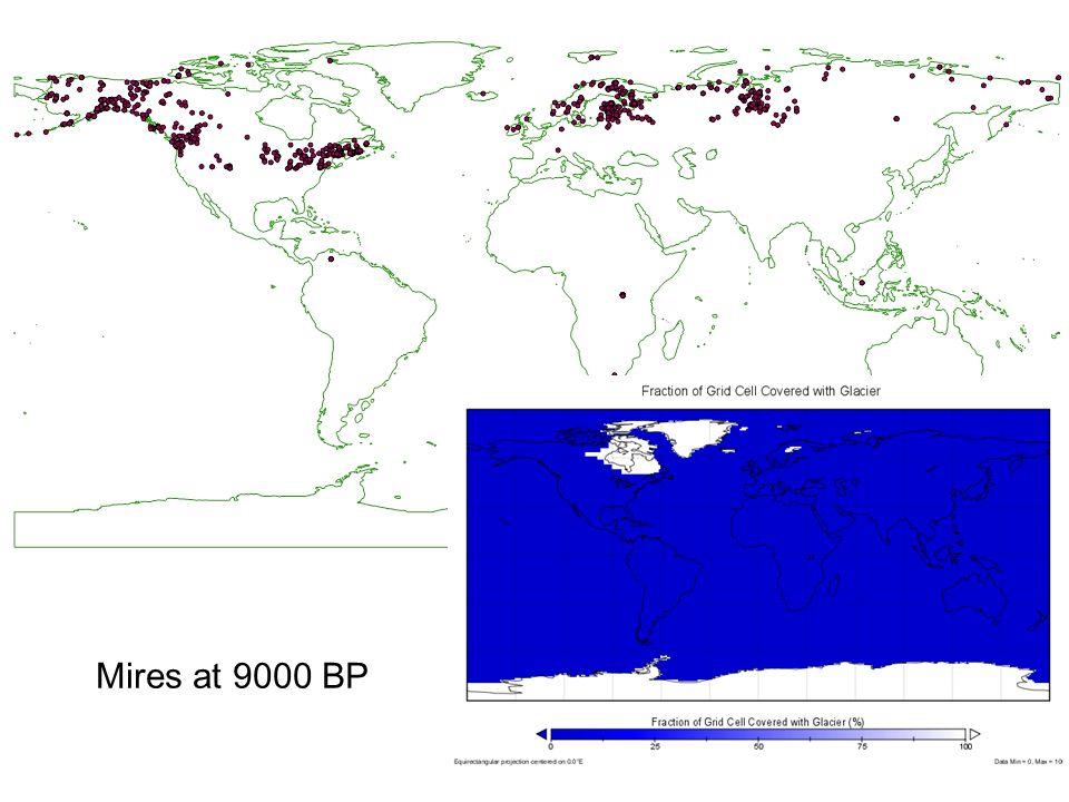 Mires at 9000 BP