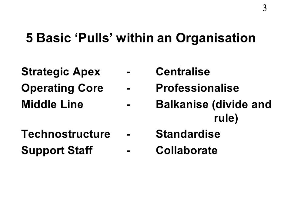 3 5 Basic Pulls within an Organisation Strategic Apex-Centralise Operating Core-Professionalise Middle Line -Balkanise (divide and rule) Technostructu