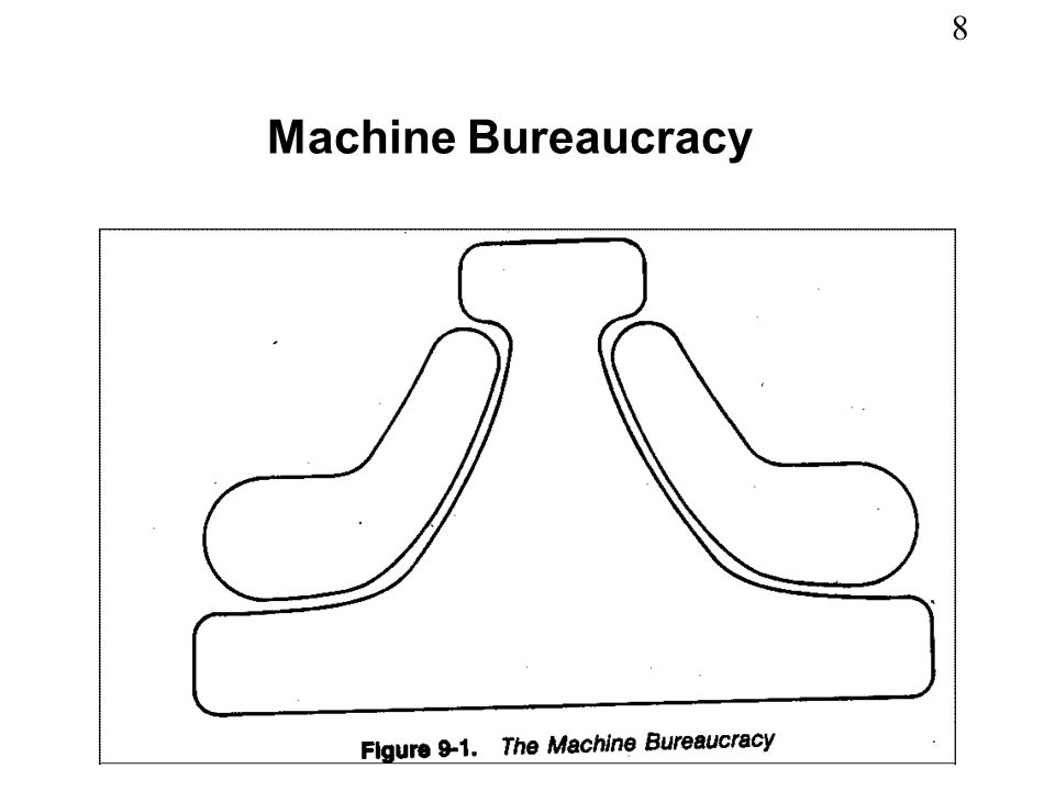 8 Machine Bureaucracy