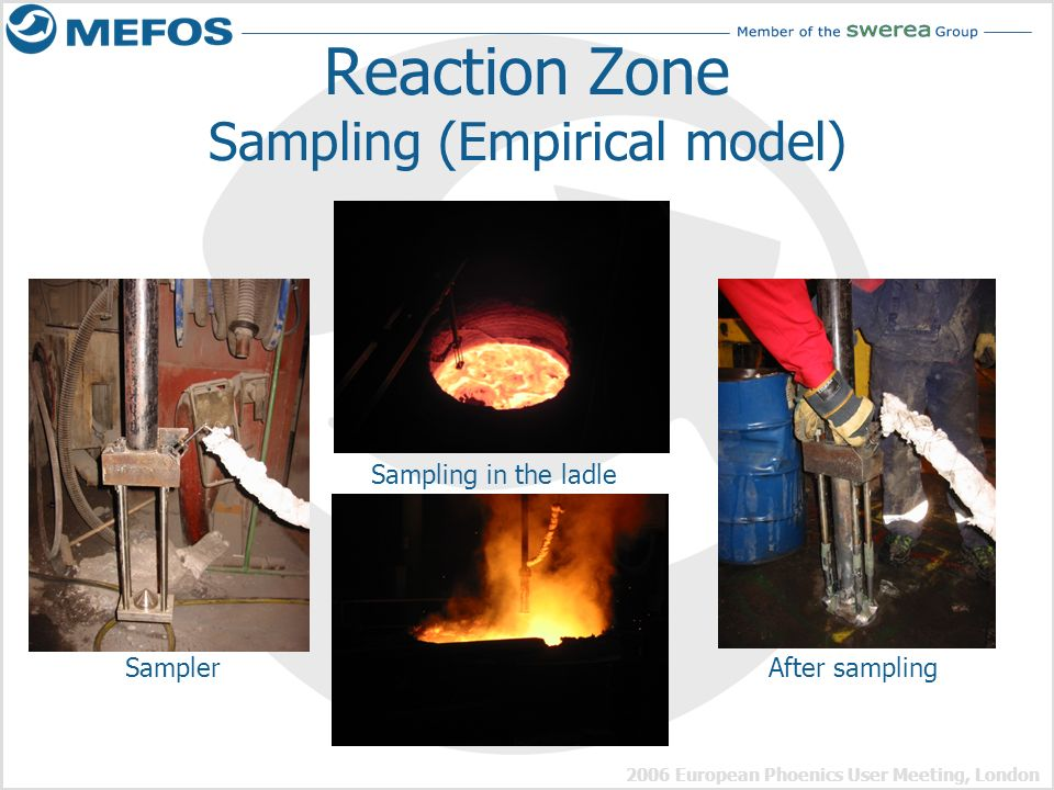 2006 European Phoenics User Meeting, London Reaction Zone Sampling (Empirical model) Sampler Sampling in the ladle After sampling