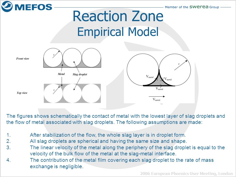 2006 European Phoenics User Meeting, London Reaction Zone Empirical Model The figures shows schematically the contact of metal with the lowest layer o
