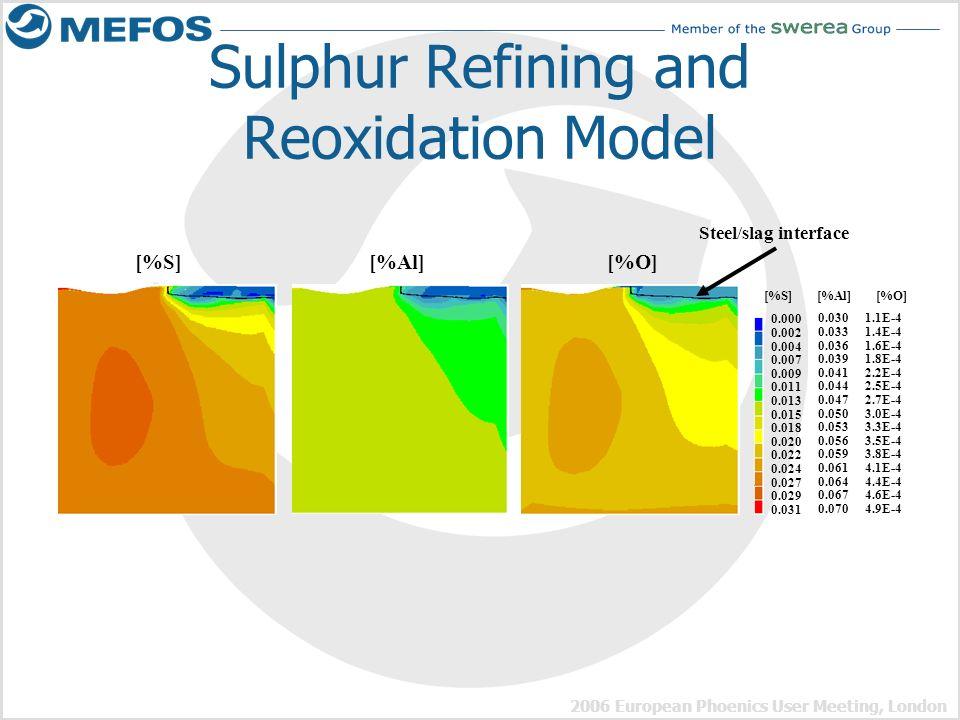 2006 European Phoenics User Meeting, London Sulphur Refining and Reoxidation Model 0.000 0.002 0.004 0.007 0.009 0.011 0.013 0.015 0.018 0.020 0.022 0