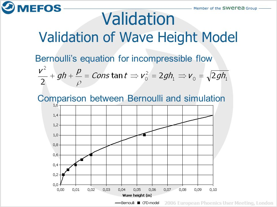 2006 European Phoenics User Meeting, London Validation Validation of Wave Height Model Bernoullis equation for incompressible flow Comparison between