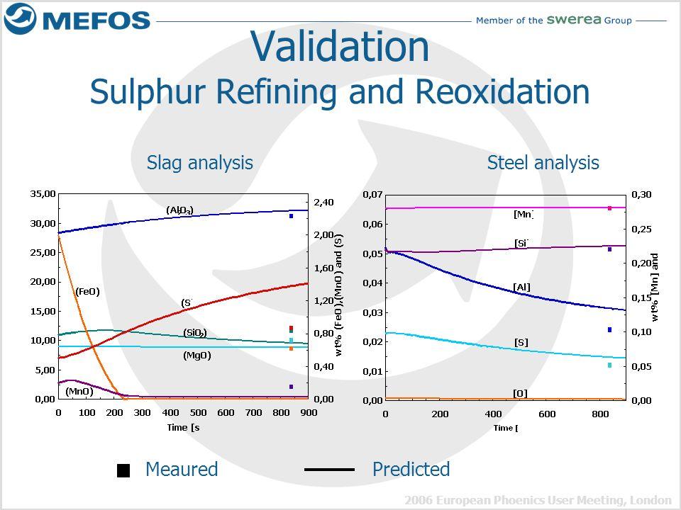 2006 European Phoenics User Meeting, London Validation Sulphur Refining and Reoxidation Slag analysisSteel analysis MeauredPredicted