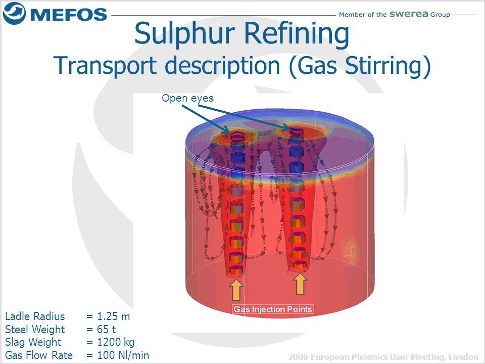 2006 European Phoenics User Meeting, London Sulphur Refining Transport description (Gas Stirring) Ladle Radius= 1.25 m Steel Weight = 65 t Slag Weight