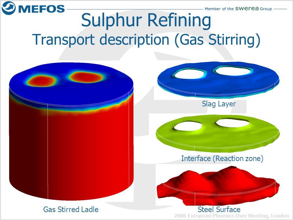 2006 European Phoenics User Meeting, London Slag Layer Interface (Reaction zone) Steel SurfaceGas Stirred Ladle Sulphur Refining Transport description