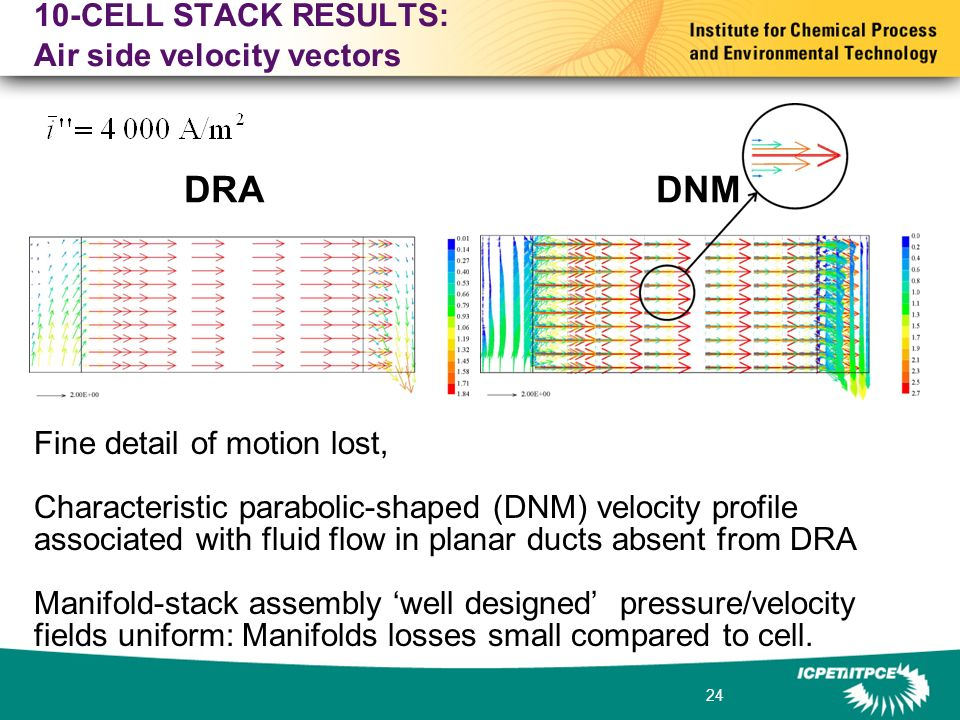 24 10-CELL STACK RESULTS: Air side velocity vectors Fine detail of motion lost, Characteristic parabolic-shaped (DNM) velocity profile associated with fluid flow in planar ducts absent from DRA Manifold-stack assembly well designed pressure/velocity fields uniform: Manifolds losses small compared to cell.