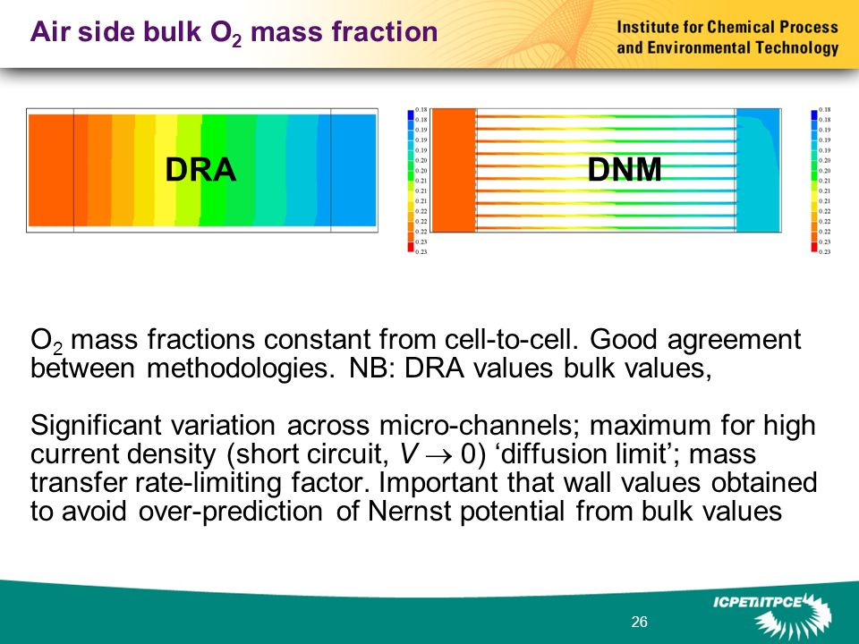 26 Air side bulk O 2 mass fraction O 2 mass fractions constant from cell-to-cell.