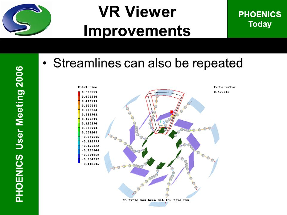 PHOENICS User Meeting 2006 PHOENICS Today Streamlines can also be repeated VR Viewer Improvements