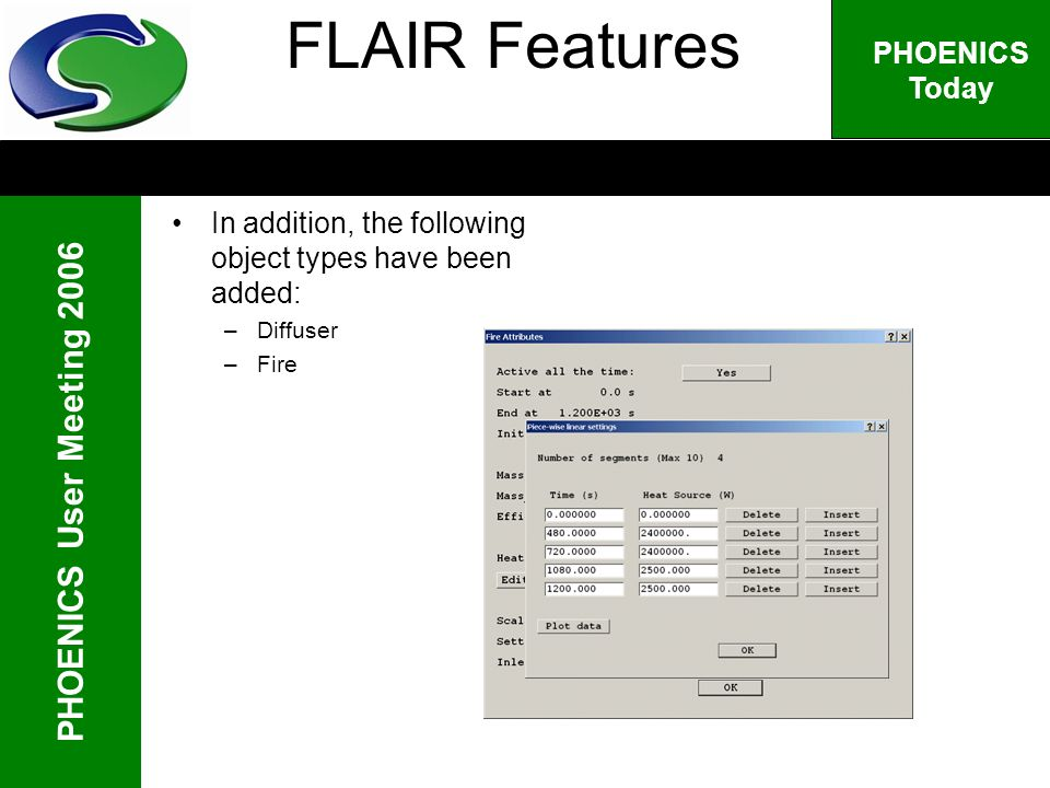 PHOENICS User Meeting 2006 PHOENICS Today FLAIR Features In addition, the following object types have been added: –Diffuser –Fire