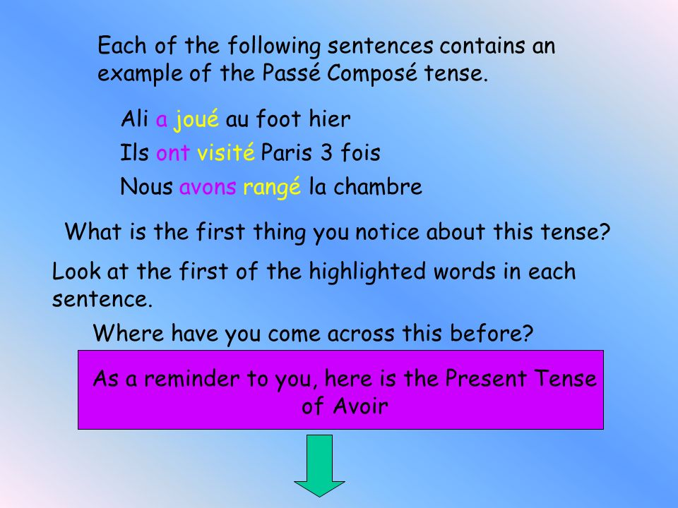 Each of the following sentences contains an example of the Passé Composé tense.
